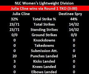 Spry vs Cline img.JPG