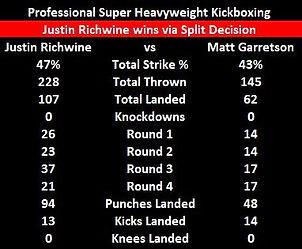 20. Richwine vs Garretson.JPG