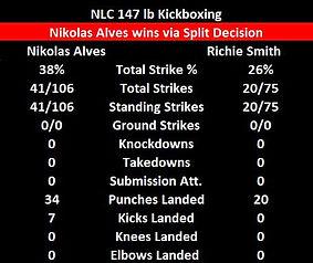 Alves vs Smith img.JPG