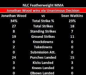 1. Wood vs Watkins.JPG