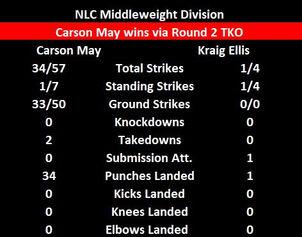 Carson vs Kraig img.JPG