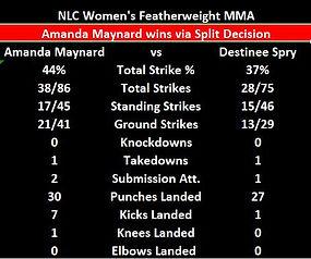 Amanda vs Destinee img.JPG
