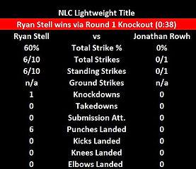 Stell vs Rowh img.JPG