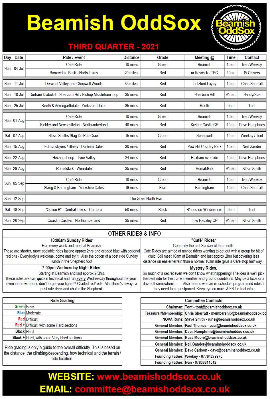 2021Q3 OddSox Programme.JPG