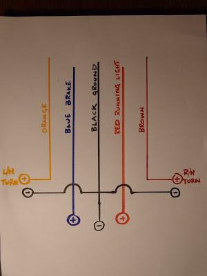 Diagram of Triumph harness