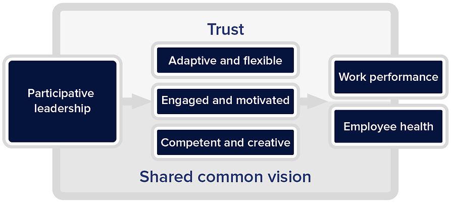Nordic leadership.jpg