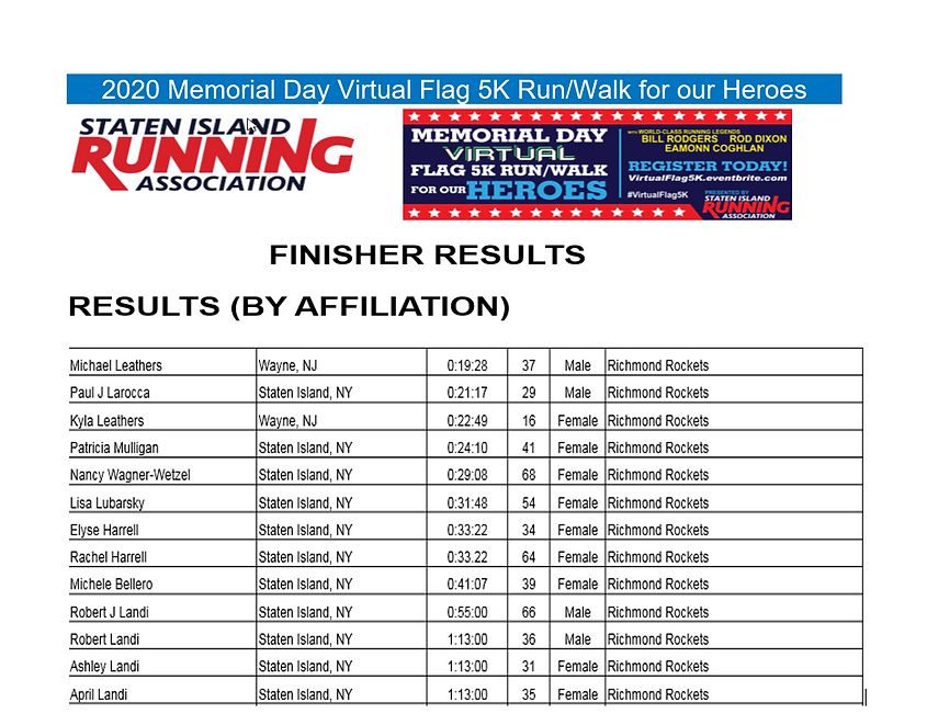 SIRA - Memorial Day Race Results.PNG