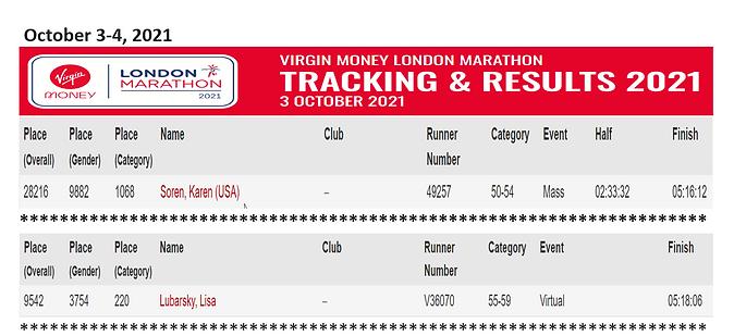 Richmond Rockets - London Marathon race results.PNG