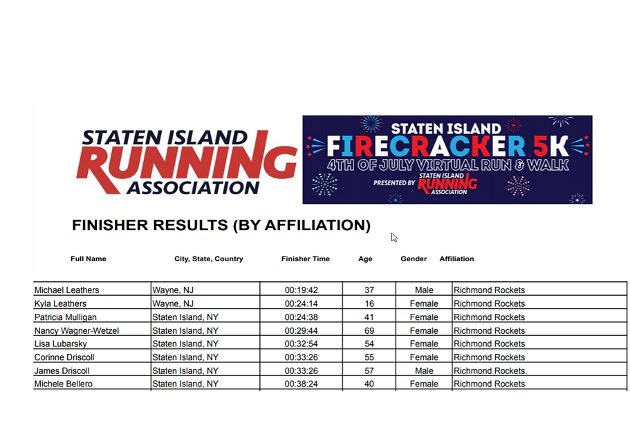 SIRA - Firecracker 5K Race Results.PNG