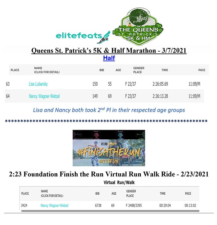 Richmond Rockets Race Results 2021 - 2.P