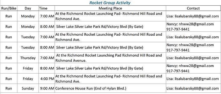 Richmond Rockets Fun Runs - Updated 12.2