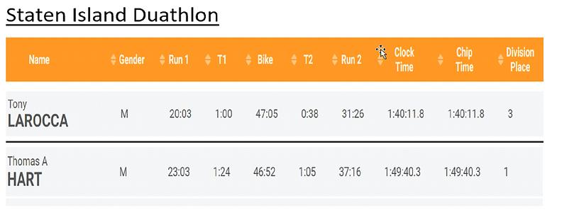 Richmond Rockets - Staten Island Triathlon Duathalon Results Part 2.PNG