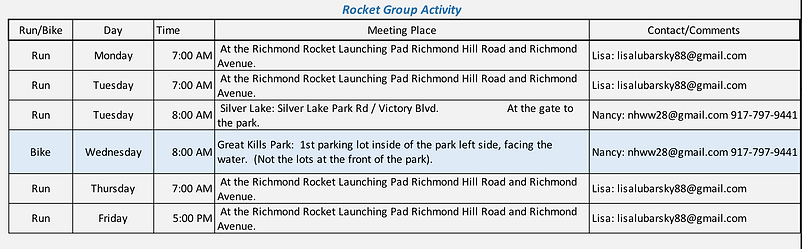 Richmond Rocket Group Activity - Run & B