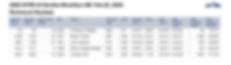 Al Gordon race results.PNG
