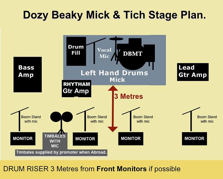 DBMT Stage Plan 2.jpg