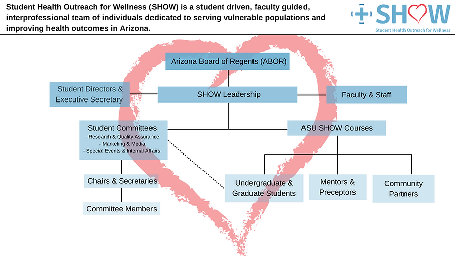 SHOW Organization Chart 2021 (1).png