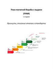 pcp guidelines russian.PNG