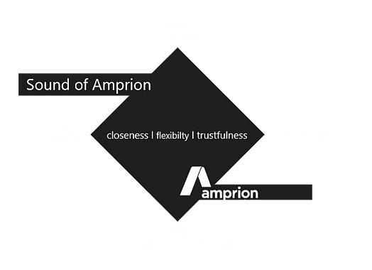 Klangarchitektur Amprion 3.png