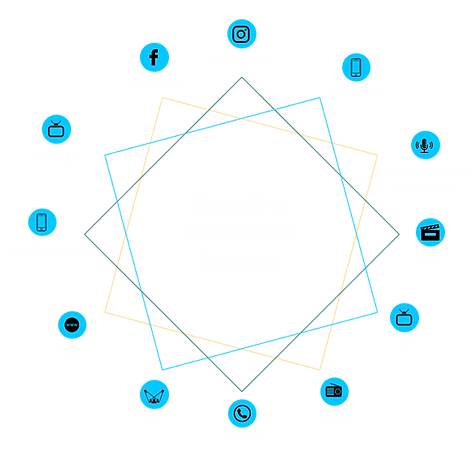 Branding Innovation Ecology Grafik.png