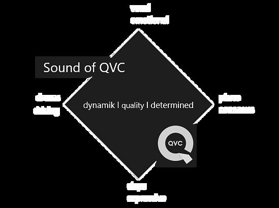 Klangarchitektur_QVC.png