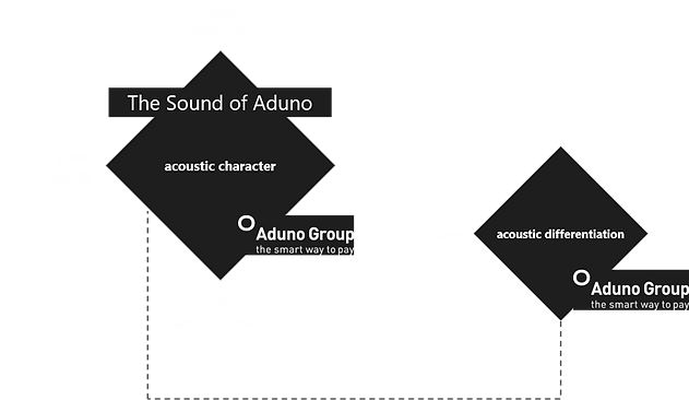 The Sound of Aduno.png