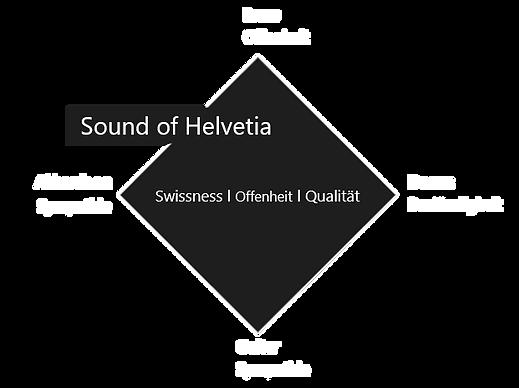 Helvetia_Klangarchitektur.png