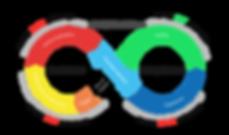 comevis Audio-Voice Customer Journey.png