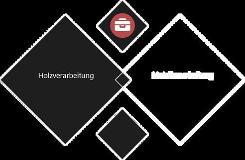 Würth_Klang-Toolbox.png