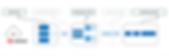 DB Schenker Callflow INT.png
