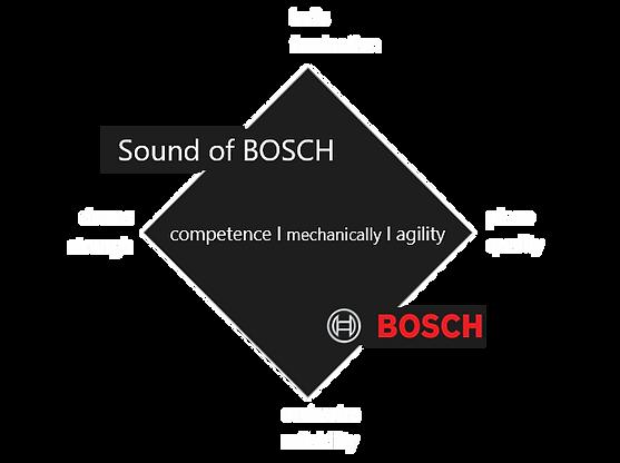 BOSCH_klangarchitektur.png