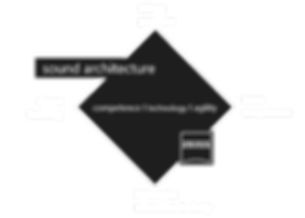 sound_architecture_final_en_NEW.png