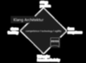 ZEISS_Architektur_WhiteBack_NEW.png