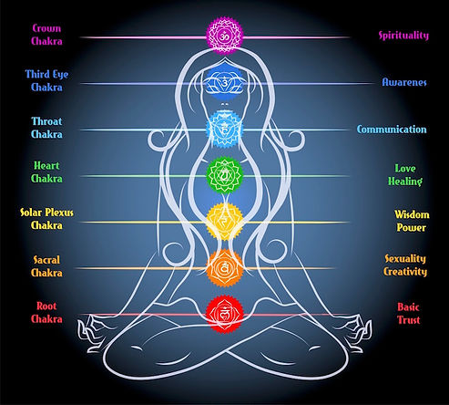 What-Is-Chakra-1.jpg