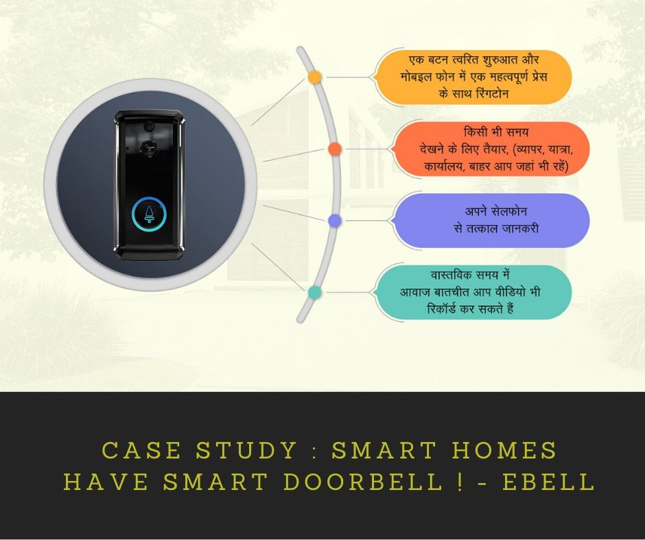 Smart Homes have Smart Doorbell !