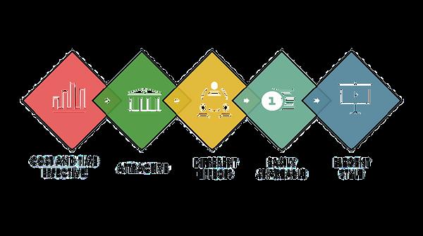 advantages-of-social-media-graphics