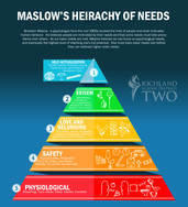Maslows-Needs.jpg