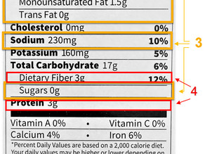 4 things you should ALWAYS check on a food label