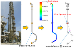 Piping Vibration Analysis1