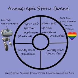 Auragraph Story Board 2.jpg