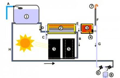 aquecedor_solar_tradicional-300x195.jpg
