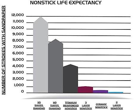 Nonstick-Technology.jpg