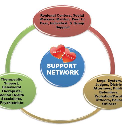 supportNetwork_ORIG.jpg