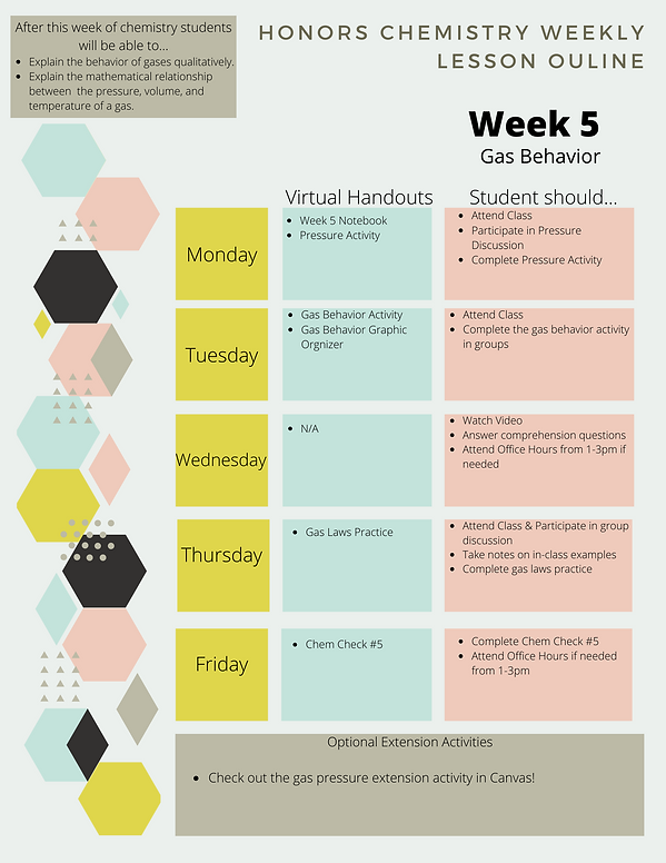 Chemistry Weekly Lesson Outline (1).png