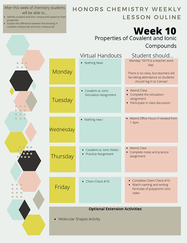 Chemistry Weekly Lesson Outline (4).png