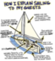 Guide for sailors