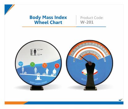 Body Mass Index Wheel Chart