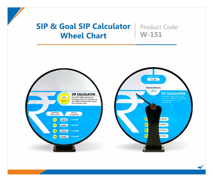 SIP Calculator Wheel Chart