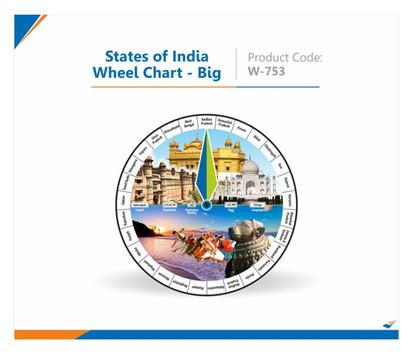 States of India Wheel Chart