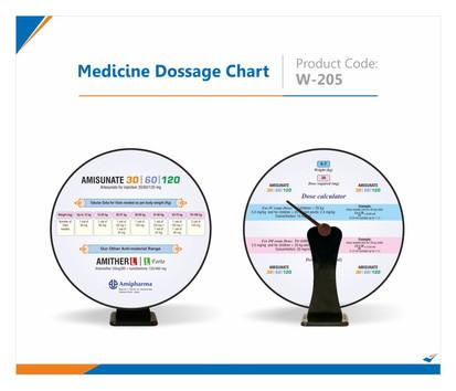 Medicine Dosage Chart Wheel Chart