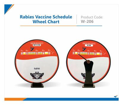 Rabies Vaccine Schedule Wheel Chart